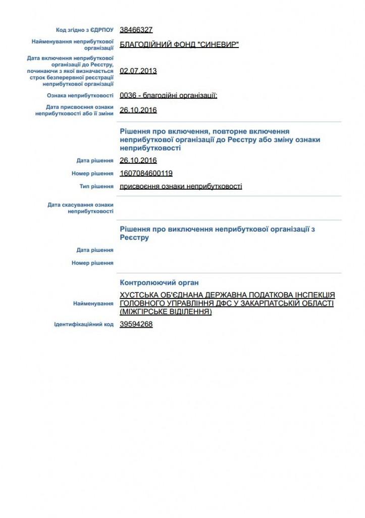 dovidka-neprubytkojpg_Page1